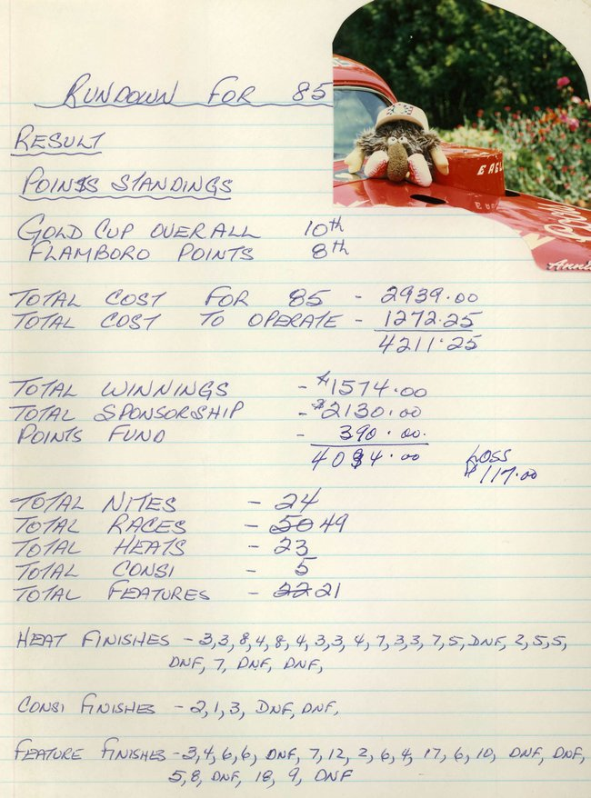 Stats & Finishes 1985
